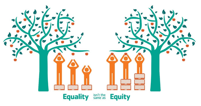 Community Equity Event - laoutorg
