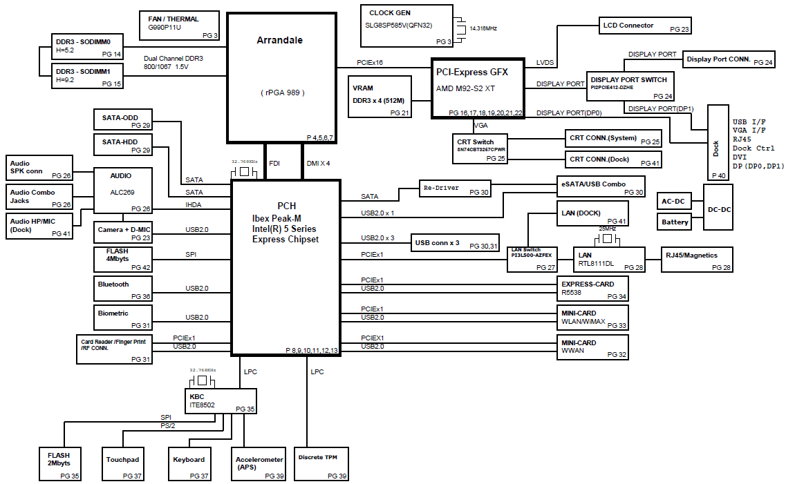 lenovo t440s diagram