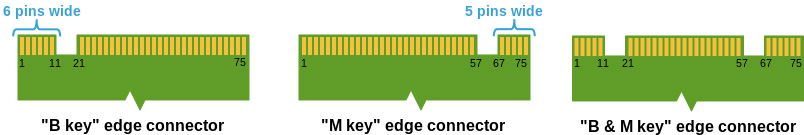 M2_Edge_Connector_Keying