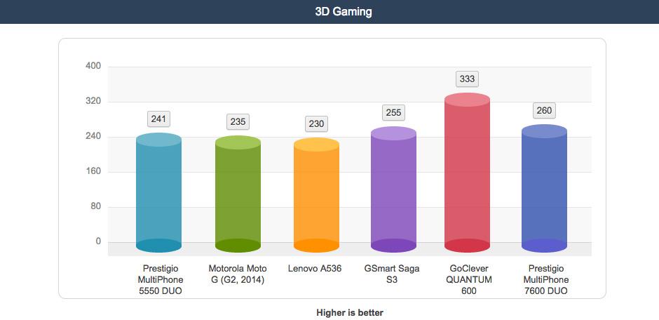 3d-gaming-prestigio