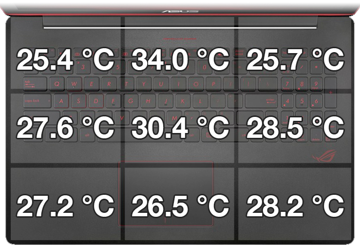keyboard-temps