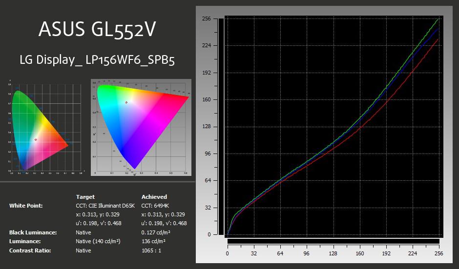 xRite-ASUS GL552V