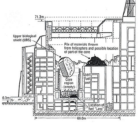 inside a nuclear power plant diagram
