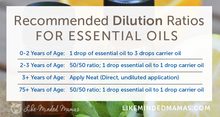 Children\u0027s Safety Concerning Essential Oils \u2013 Essential Health \u2013 Larinda