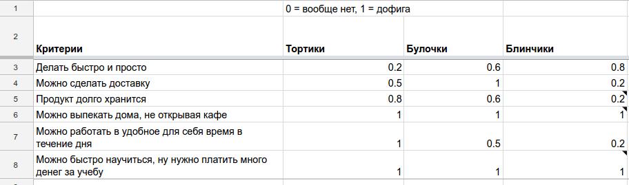 decide_matrix_2