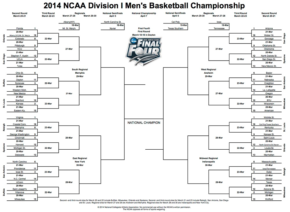 NCAA Tournament 2014 printable bracket with pod locations Larry