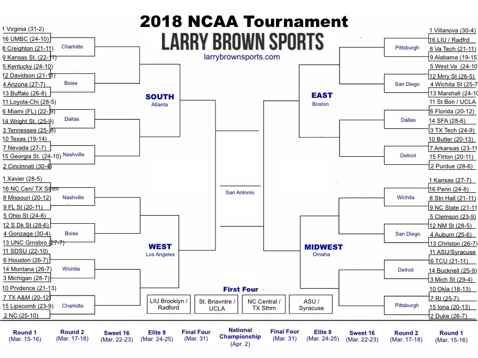 NCAA Tournament 2018 printable bracket with pod locations and team