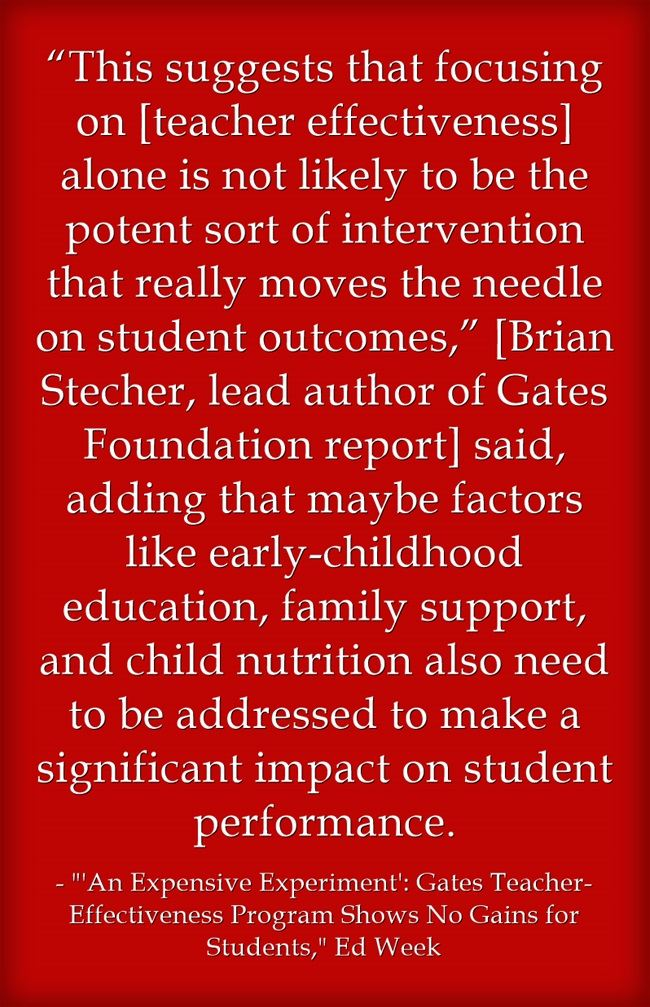 After Spending $575 Million On Teacher Evaluation, Gates Foundation