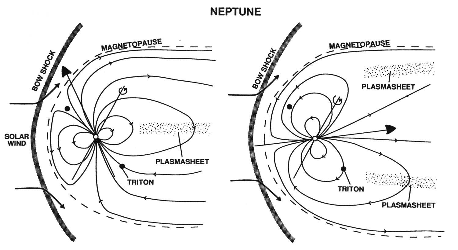 a diagram of an earth picture show