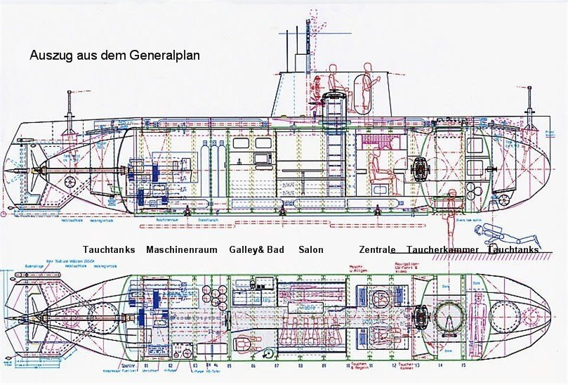 53foot-five-person-submarinejpg (809×548) łodzie podwodne - army form