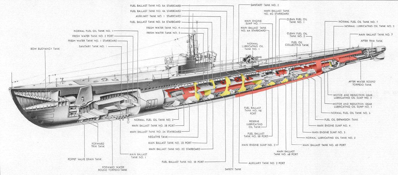 wwi ships diagram
