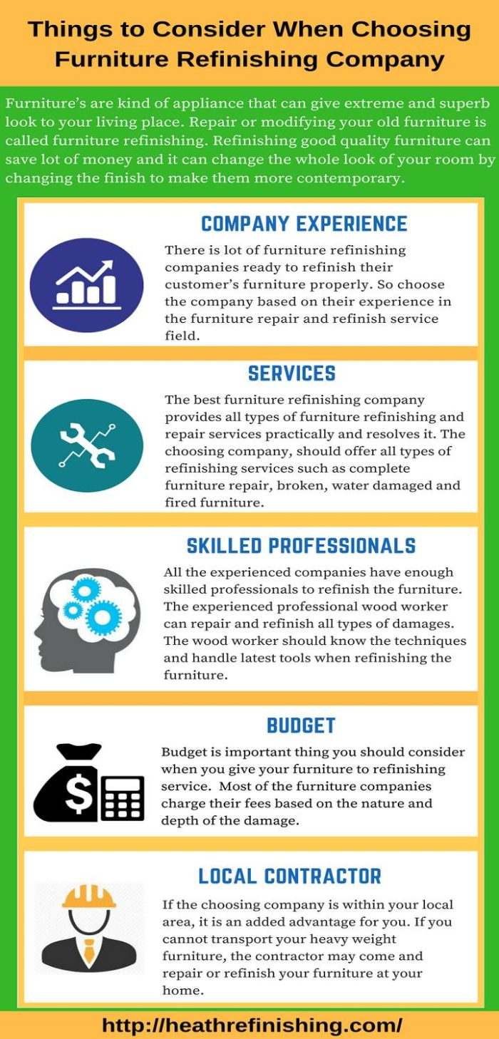Things To Consider When Choosing Furniture Refinishing Company Latest Infographics