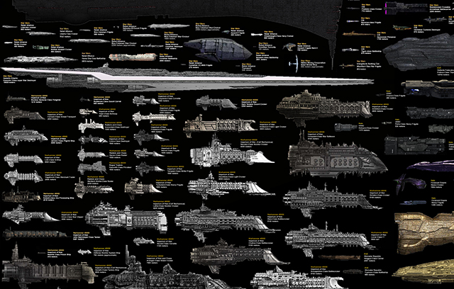 Size Comparison - Science Fiction spaceships by Dirk Loechel