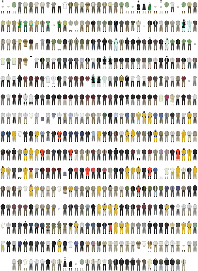 The Wardrobe of Walter White