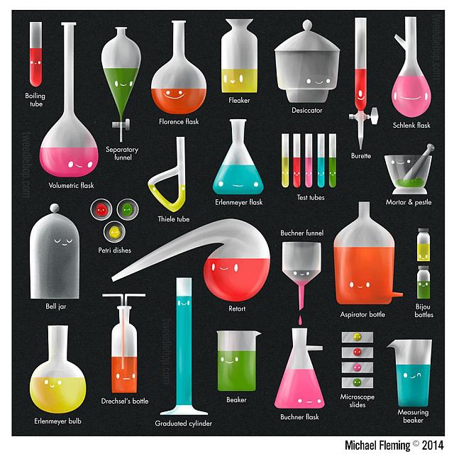 Laboratory Glassware Chart by Michael Fleming