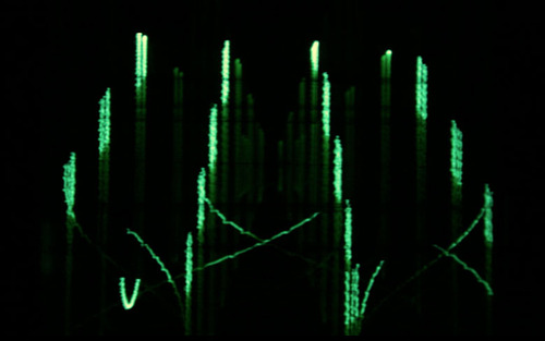 Oscilloscope Music Video