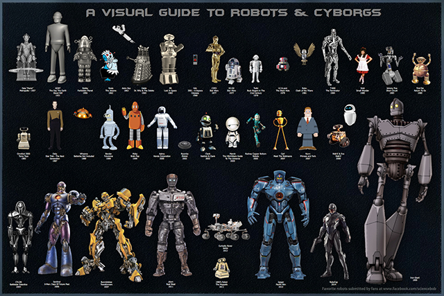 Robot Reference Guide