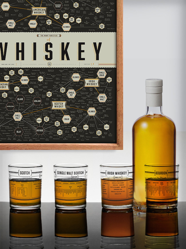 Whiskey Glasses Filled