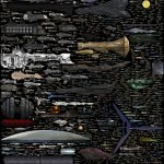A Massive & Now Complete Chart Comparing the Sizes of Famous Spaceships From Movies, TV Shows, & Video Games