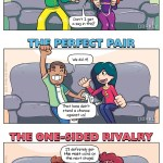 An Illustration That Demonstrates the Six Types of Gamer Couples