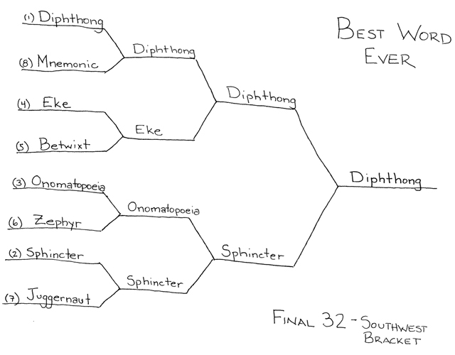 Best Word Ever Final 32 - Southwest Bracket by Ted McCagg