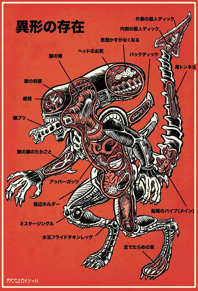 Anatomy Of A Xenomorph by Brad McGinty
