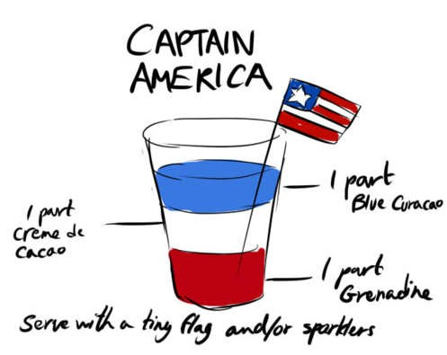 The Captain America Cocktail