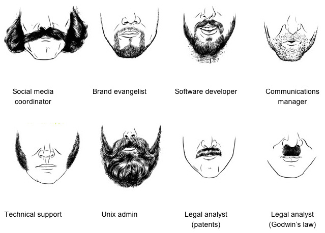 Field Guide to Tech Facial Hair