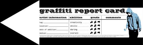 Graffiti Report Card