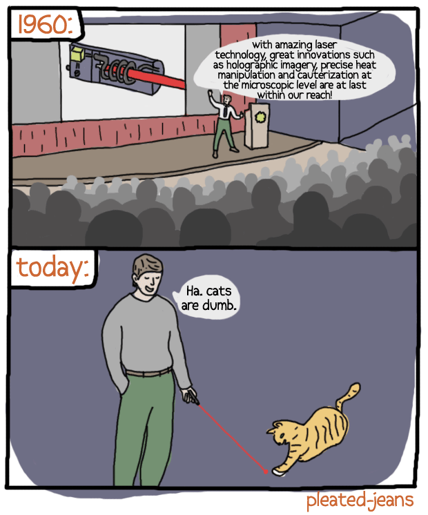 The Invention of Laser Technology