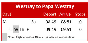 Westray to Papa Westray