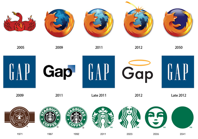 Future Proposed Logos