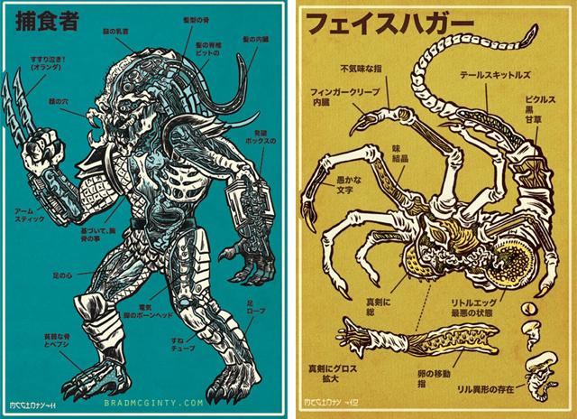 Anatomy Of A Predator & Facehugger by Brad McGinty