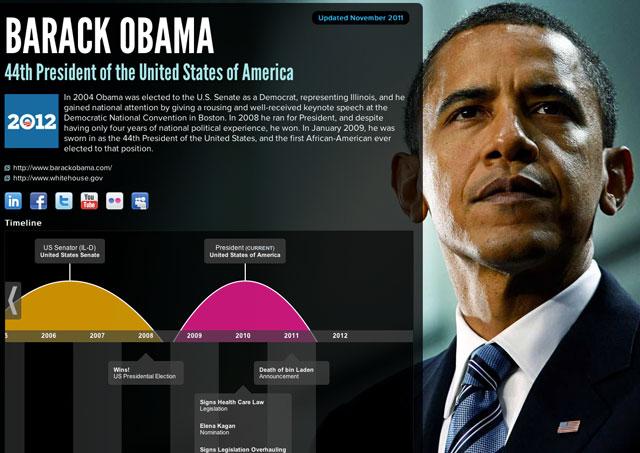 ReVu u2013 The Visual Resume u2013 Beginning of a Resume Revolution - barack obama resume