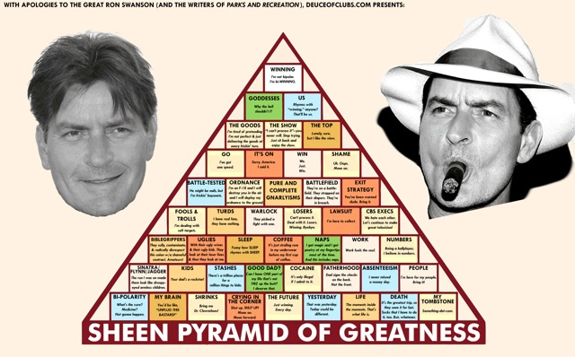 sheen-pyramid-of-greatness