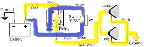 basic wiring diagrams for automobiles
