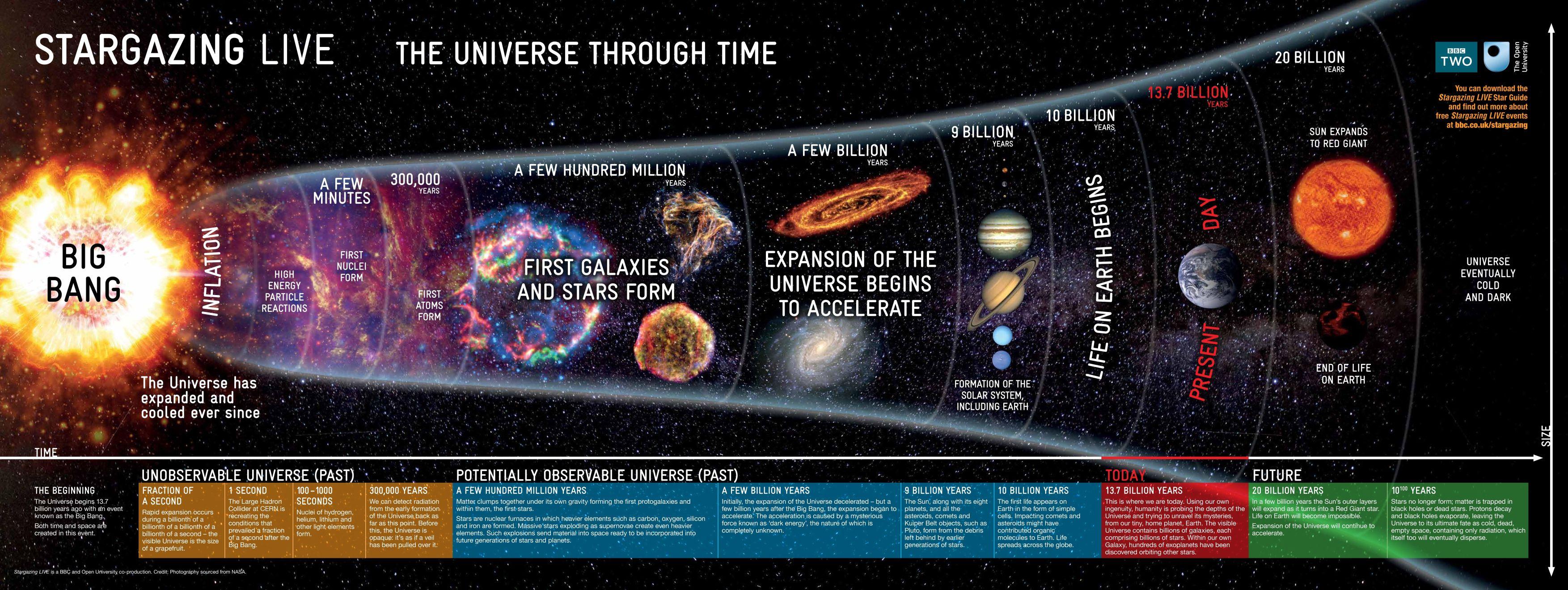 Academic Calendar Stanford Academics Stanford University Roger Launiuss Blog Commenting On Spaceflight History