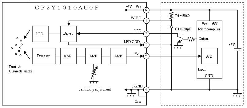 schema cablage for micro usb