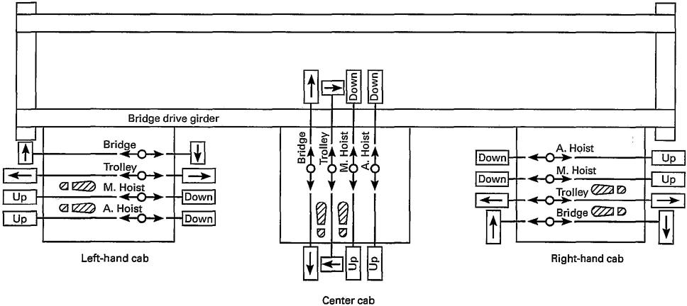 Crane Motor Diagram - Wiring Diagrams