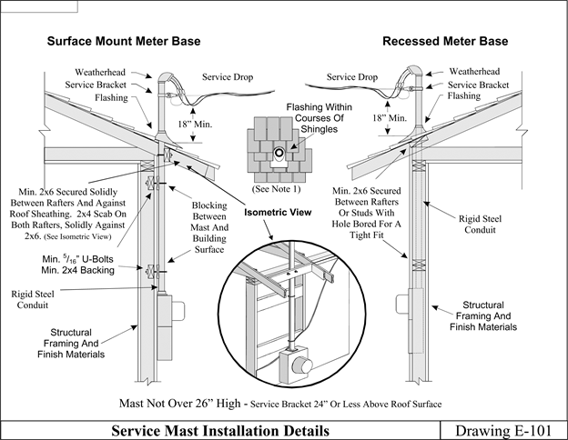hvac duct drawing apps