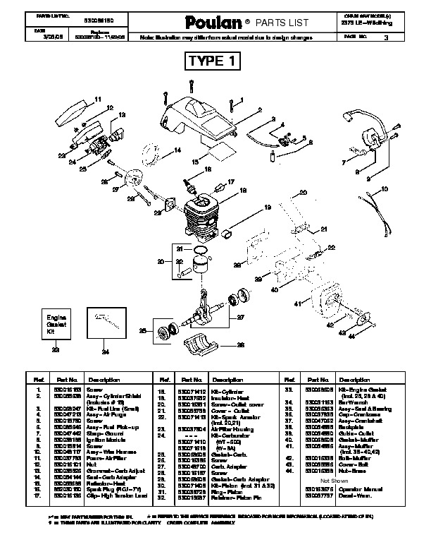 Poulan Wild Thing Manual - Auto Electrical Wiring Diagram