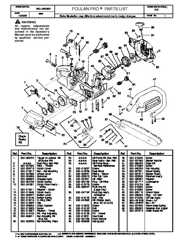 poulan chainsaw parts list