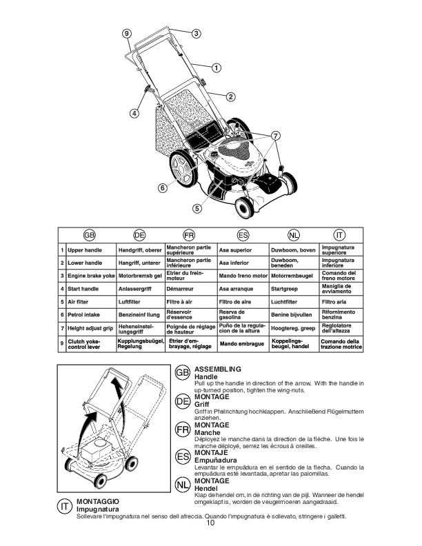 poulan riding mower manual