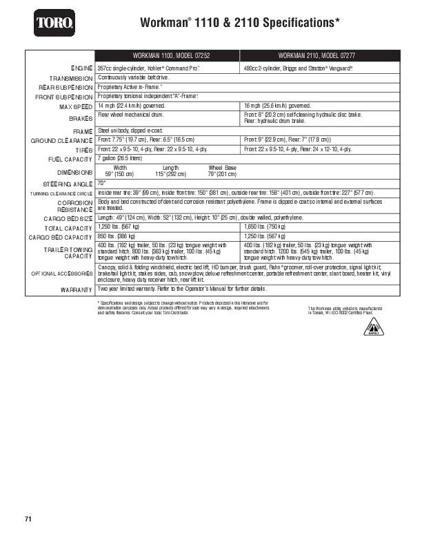 Toro Workman 1110 2110 Specifications 07252 ENGINE 357cc Single