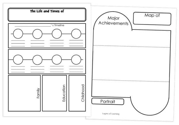 Printable Biography Notebooking Pages - Layers of Learning - sample biography timeline