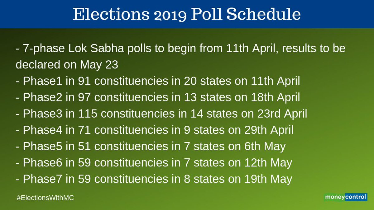 Election Poll Lok Sabha Election 2019 Schedule Highlights Ec Says No To