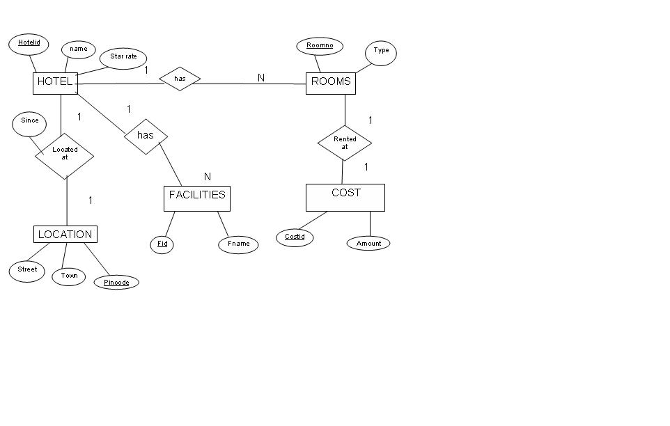 Mapping ER Diagram to Relational Model Roll no49 LBS kuttipedia
