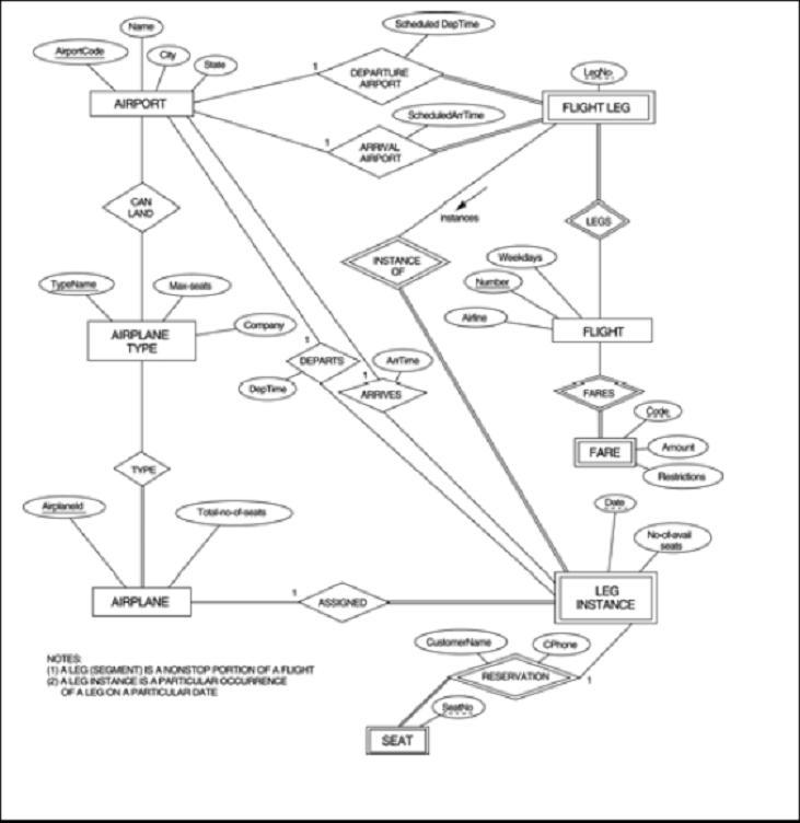 er diagrams pdf