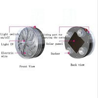 Solar Powered UV Light Insect Killer for Home and Travel