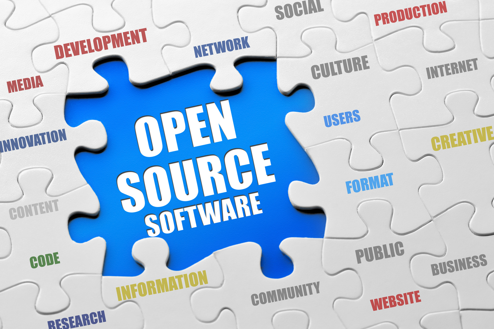 Software Libre Crm Open Source Ecommerce Software Pros And Cons